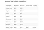 Proposed Ticket Prices.PNG