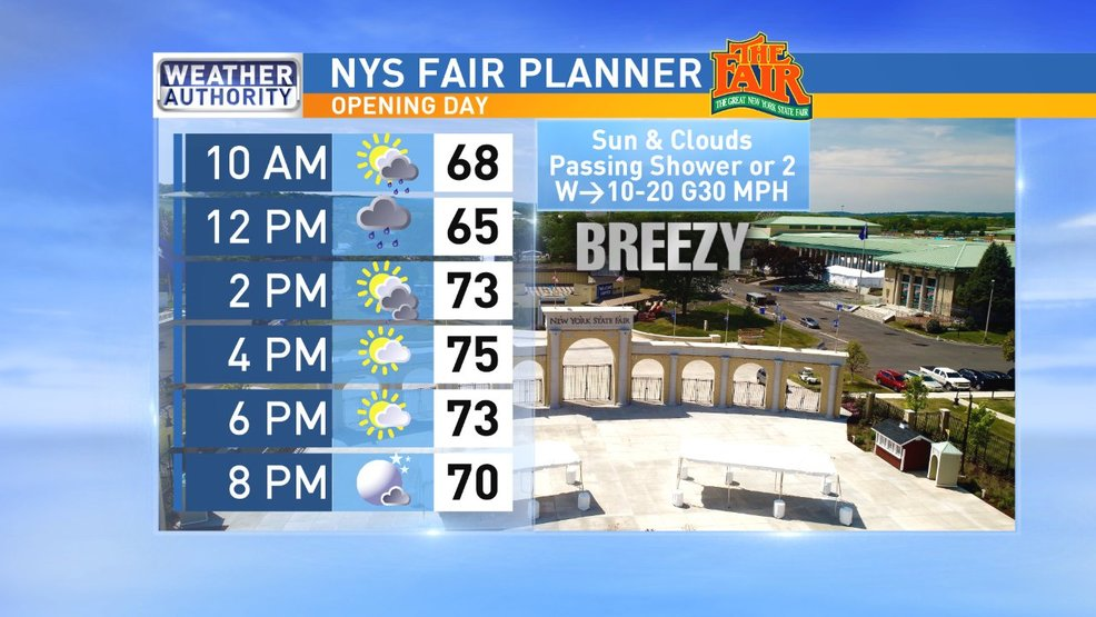 Get Your Forecast For The Second Day Of The New York State Fair Wstm