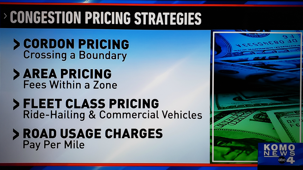 Congestion pricing Graphic PIXLR.jpg