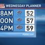 Mike Linden's Forecast | Widespread rain returns to NEPA