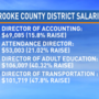 Brooke County BOE President talks raises for administration
