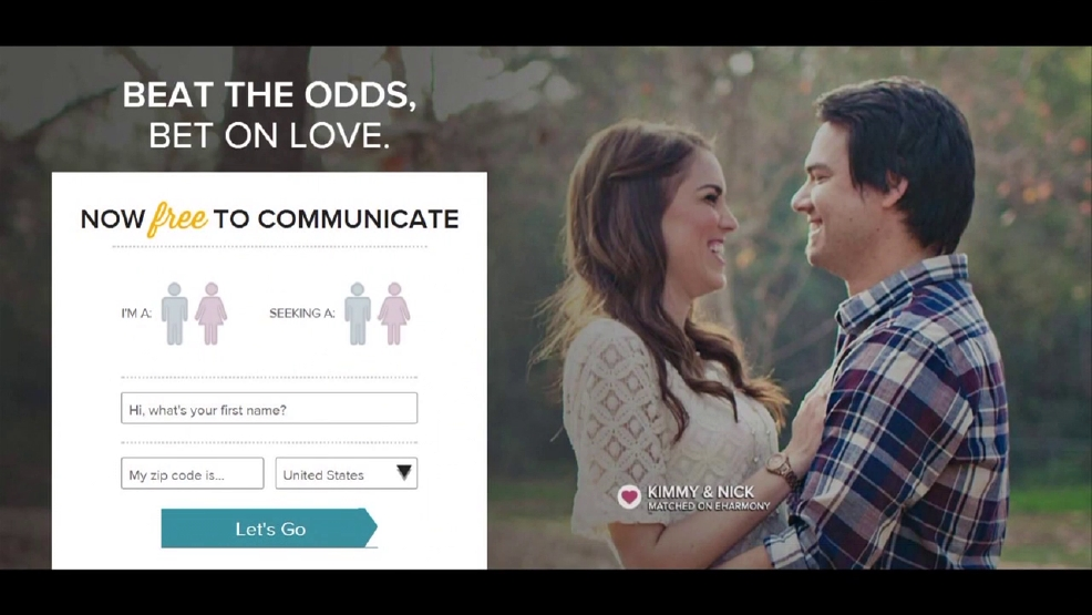 dating sites based on credit score A credit score is a numerical expression based on a level analysis of a person's credit files, to represent the creditworthiness of an individual a credit score is primarily based on a.